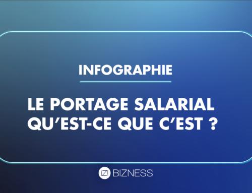 Infographie : le portage salarial, qu'est-ce que c'est ? 💡